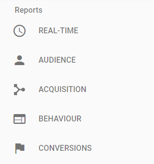 Google Analytics menu | HollyPryce.com