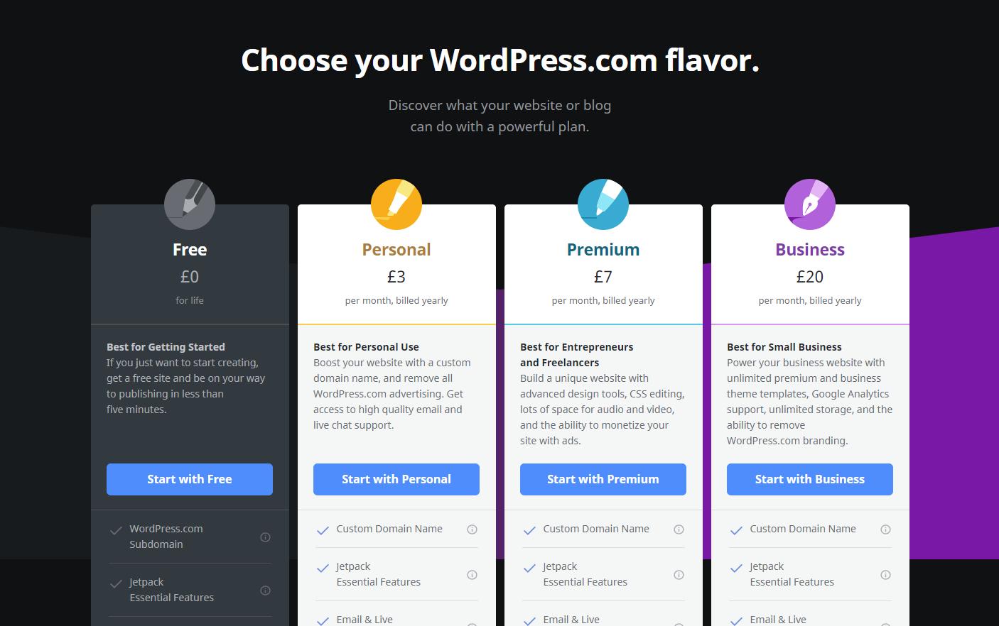 WordPress.com plan comparison   HollyPryce.com